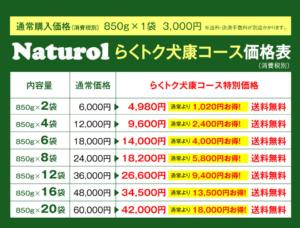 ナチュロルらくトク犬康コース価格表