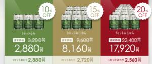 カナガン缶詰タイプ定期コース価格